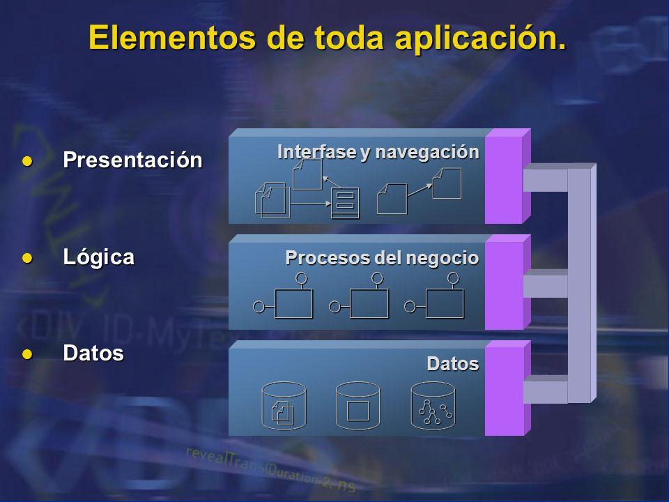 Elementos de toda aplicación.