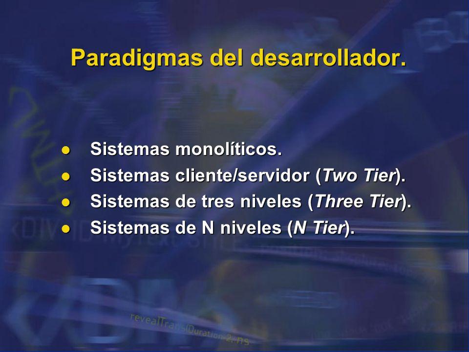 Paradigmas del desarrollador.