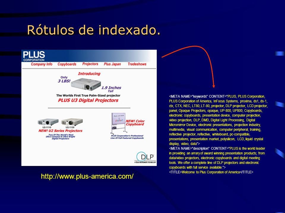 Rótulos de indexado. http://www.plus-america.com/
