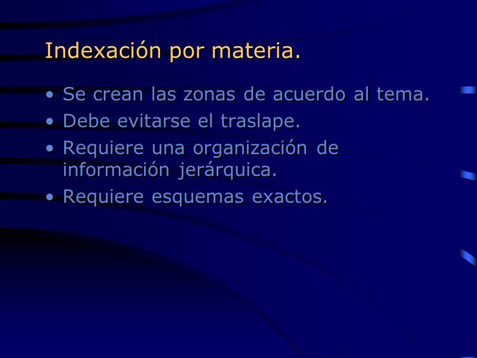 Indexación por materia.