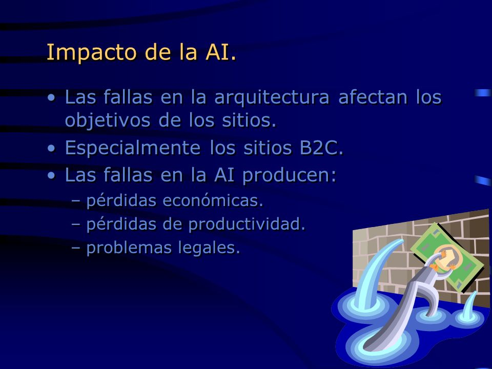 Impacto de la AI. Las fallas en la arquitectura afectan los objetivos de los sitios. Especialmente los sitios B2C.