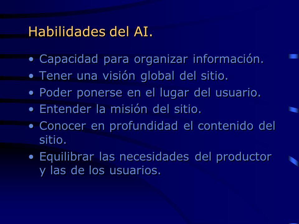 Habilidades del AI. Capacidad para organizar información.