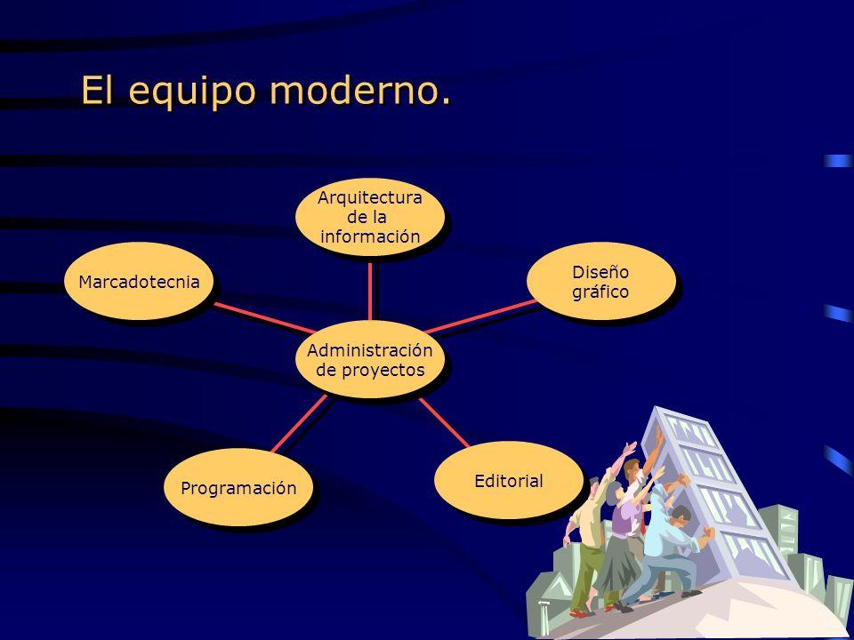El equipo moderno. Arquitectura de la información Diseño Marcadotecnia