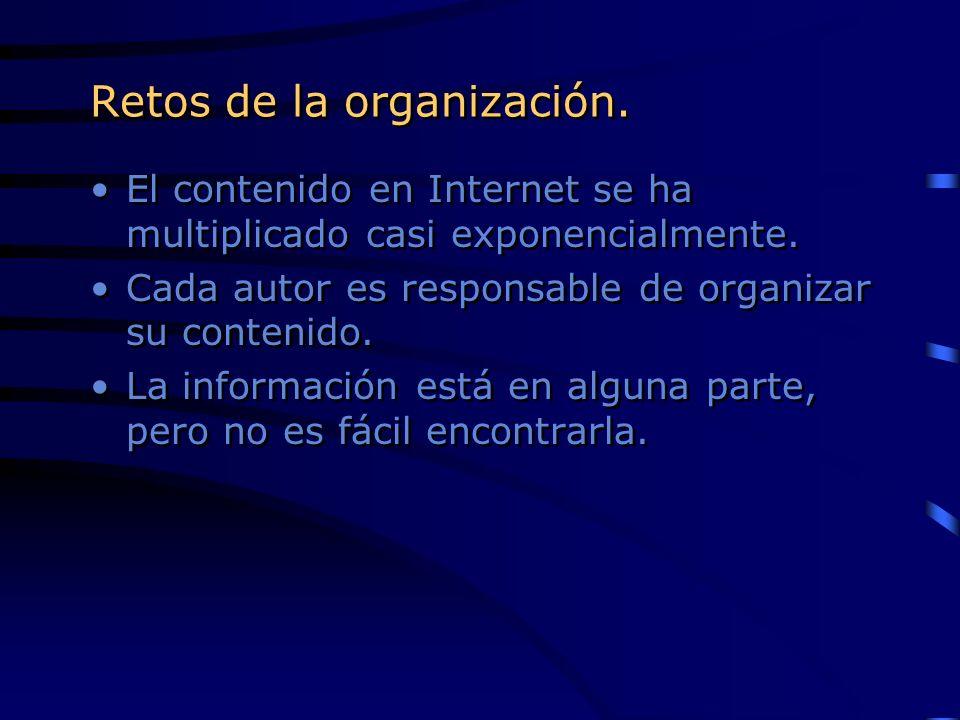 Retos de la organización.