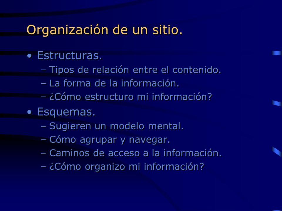 Organización de un sitio.