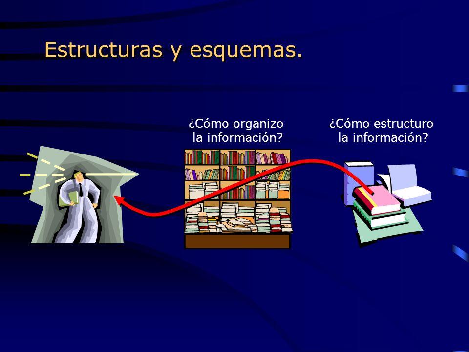 Estructuras y esquemas.