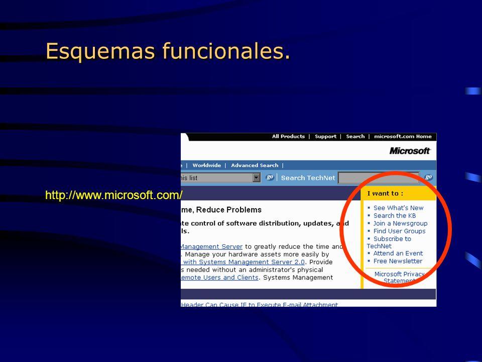 Esquemas funcionales. http://www.microsoft.com/