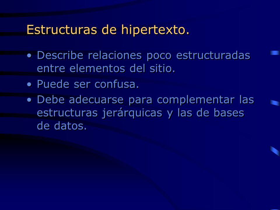 Estructuras de hipertexto.
