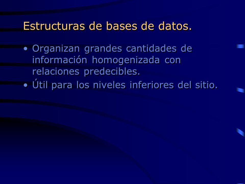 Estructuras de bases de datos.