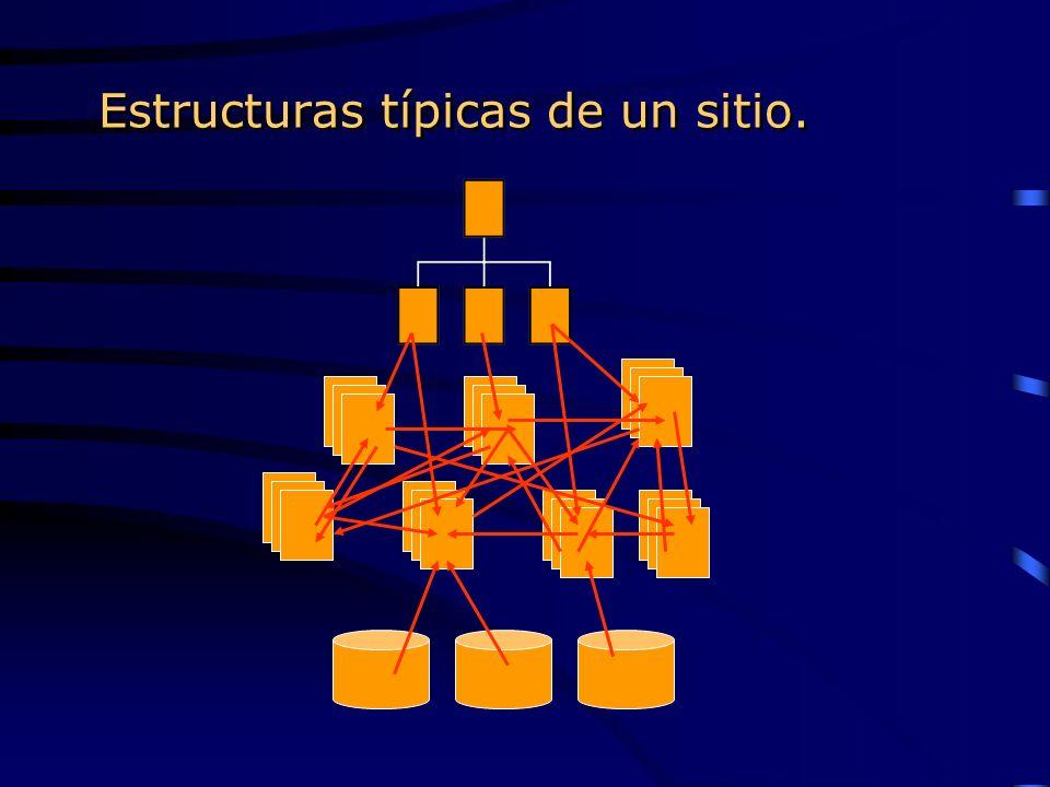 Estructuras típicas de un sitio.