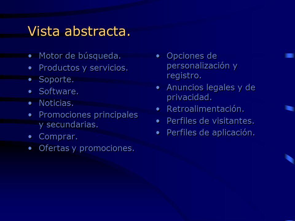 Vista abstracta. Motor de búsqueda. Productos y servicios. Soporte.