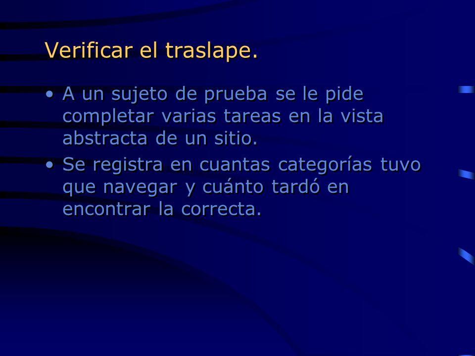 Verificar el traslape.A un sujeto de prueba se le pide completar varias tareas en la vista abstracta de un sitio.