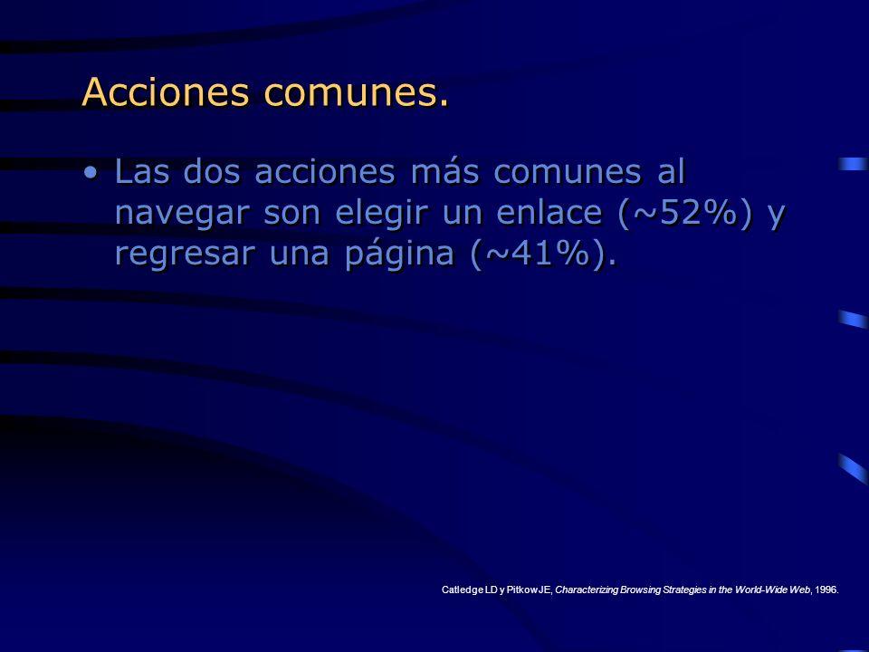 Acciones comunes. Las dos acciones más comunes al navegar son elegir un enlace (~52%) y regresar una página (~41%).