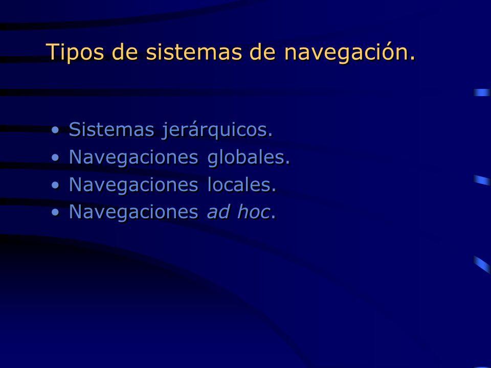 Tipos de sistemas de navegación.