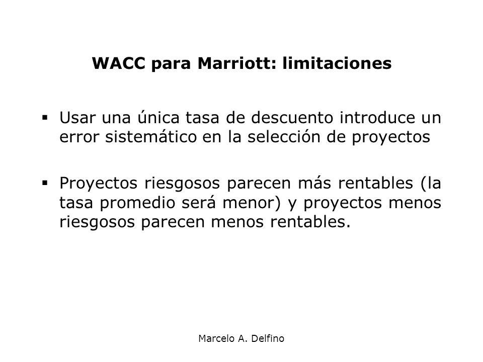 WACC para Marriott: limitaciones