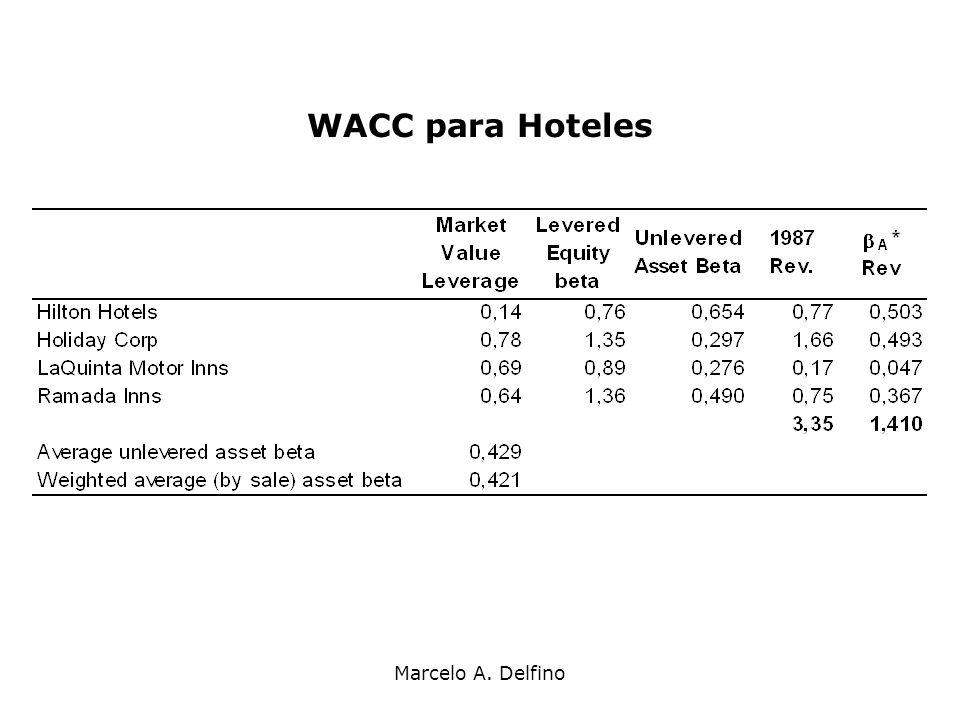 WACC para Hoteles Marcelo A. Delfino