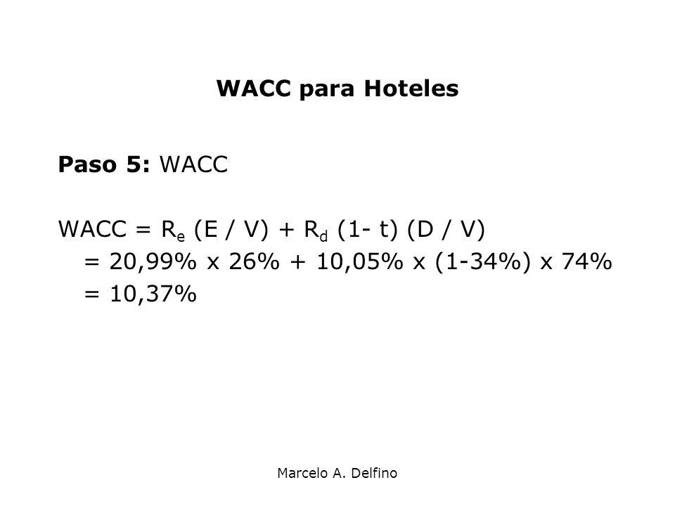 WACC = Re (E / V) + Rd (1- t) (D / V)