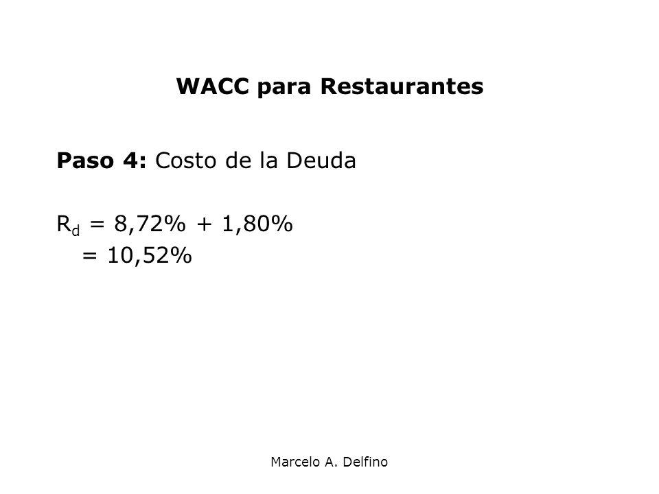 WACC para Restaurantes