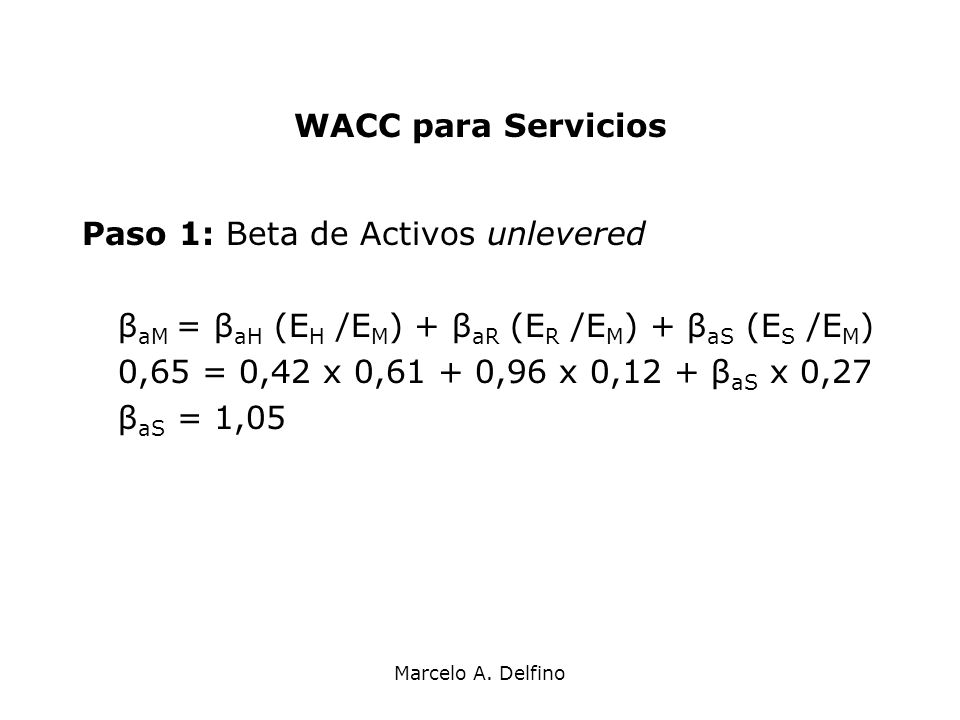 Paso 1: Beta de Activos unlevered