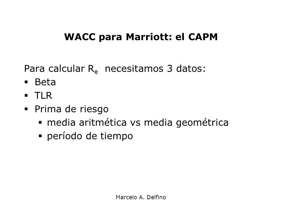 WACC para Marriott: el CAPM