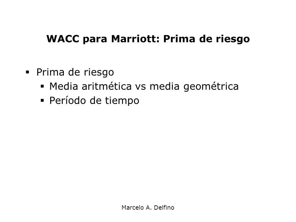 WACC para Marriott: Prima de riesgo