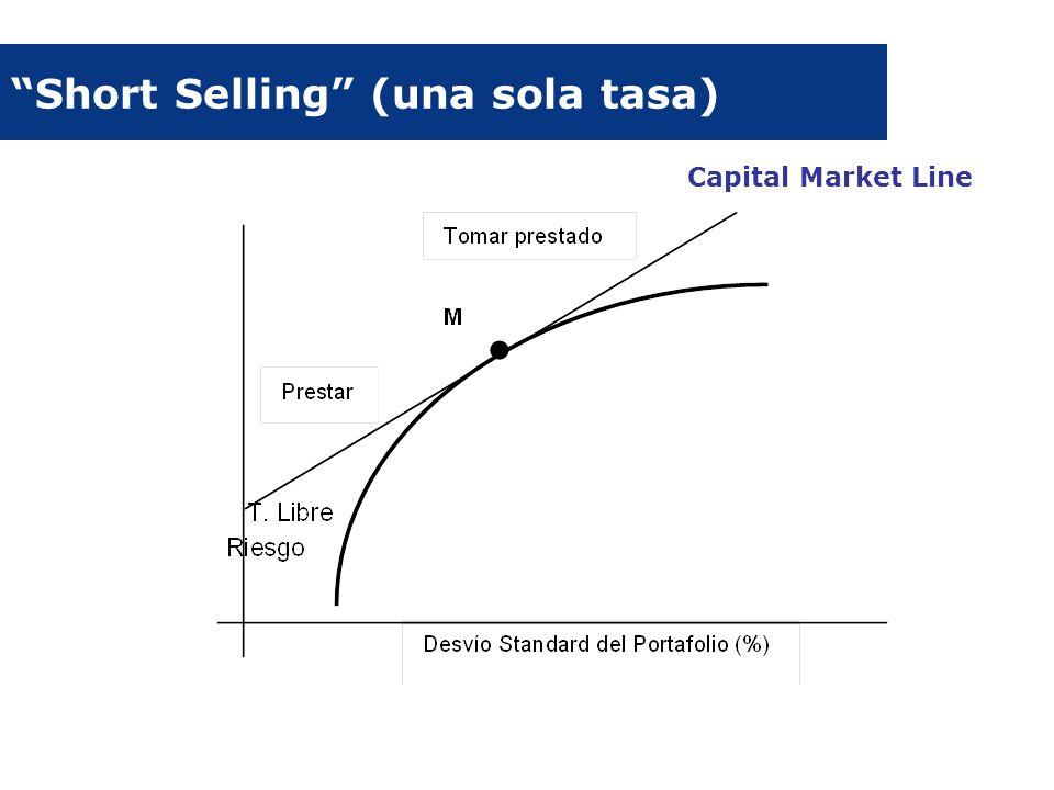 Short Selling (una sola tasa)