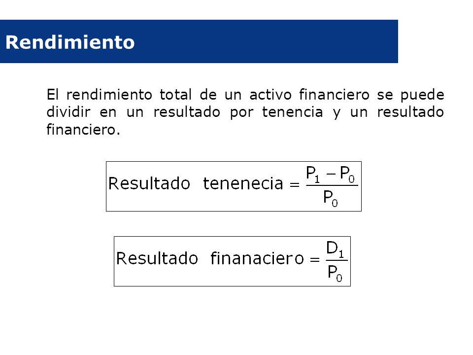 Rendimiento El rendimiento total de un activo financiero se puede dividir en un resultado por tenencia y un resultado financiero.