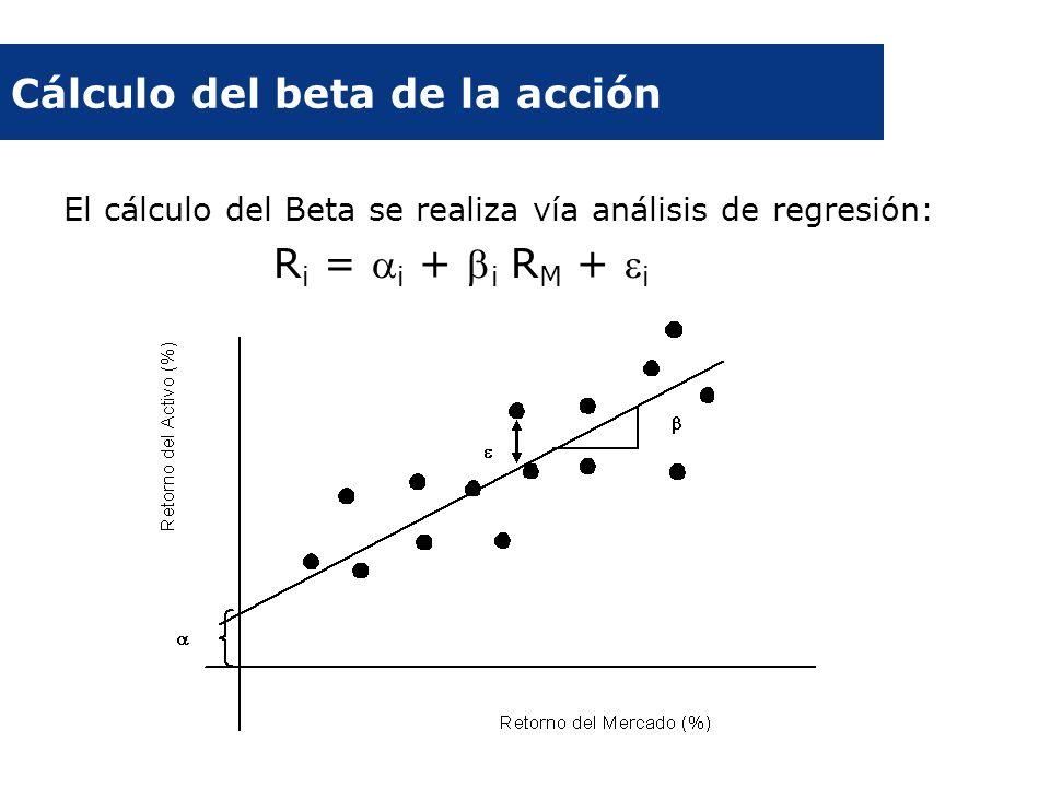 Cálculo del beta de la acción