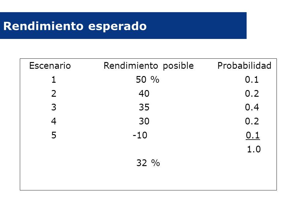 Rendimiento esperado Escenario Rendimiento posible Probabilidad
