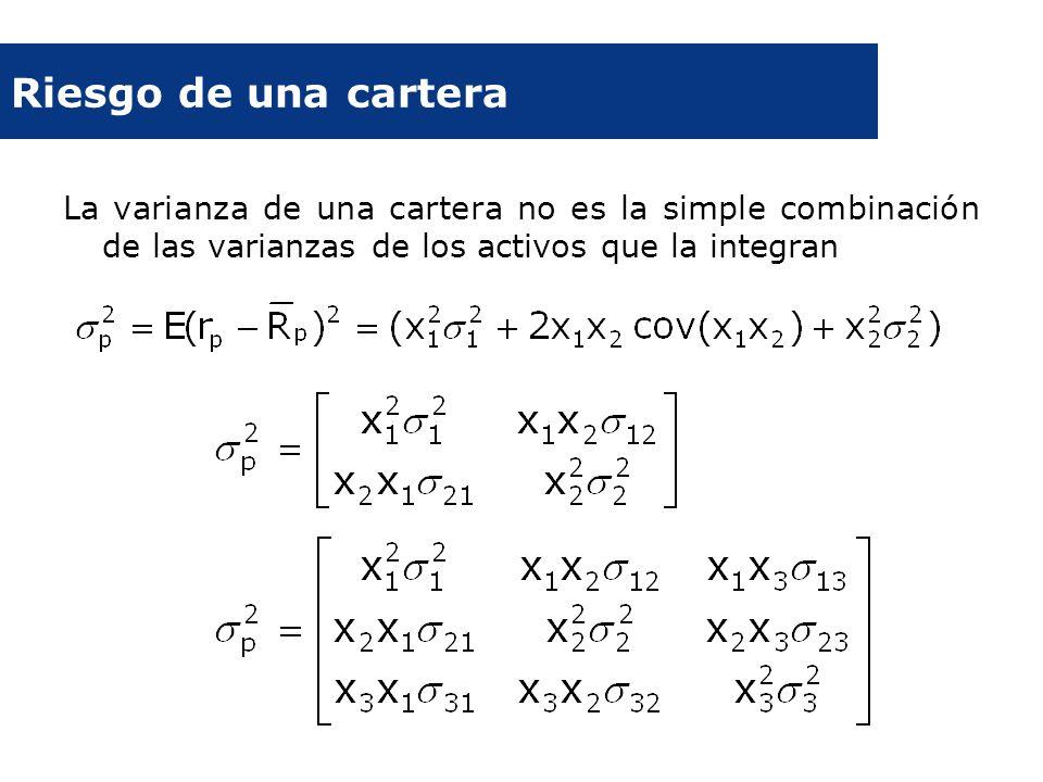 Riesgo de una cartera La varianza de una cartera no es la simple combinación de las varianzas de los activos que la integran.