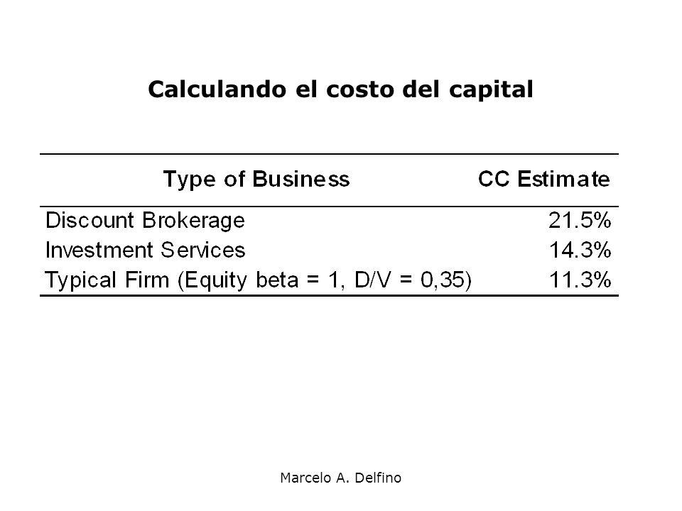 Calculando el costo del capital