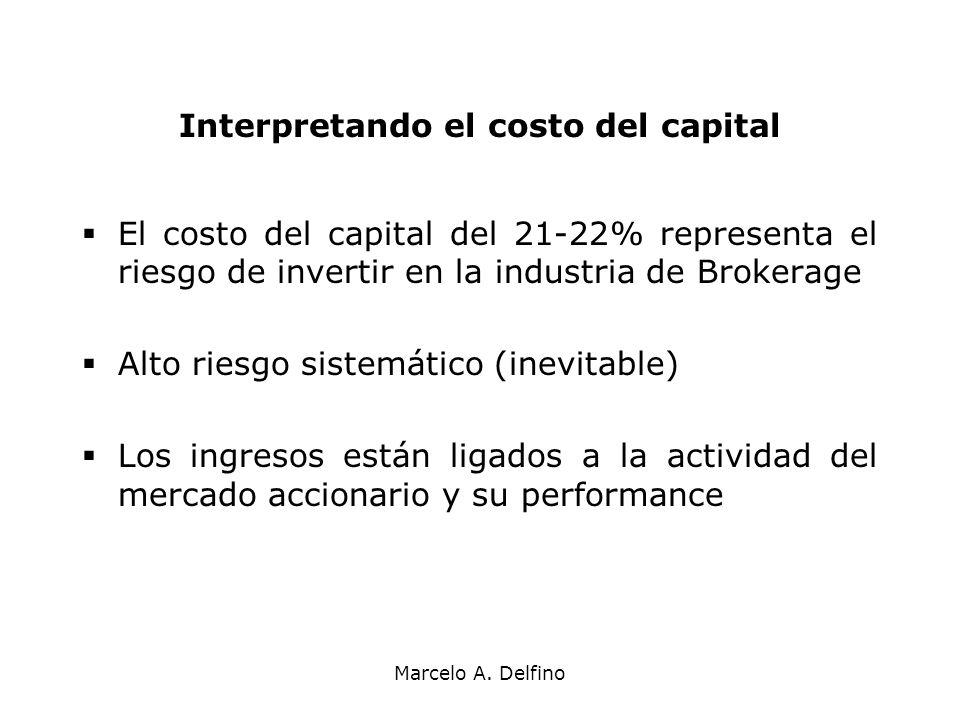 Interpretando el costo del capital