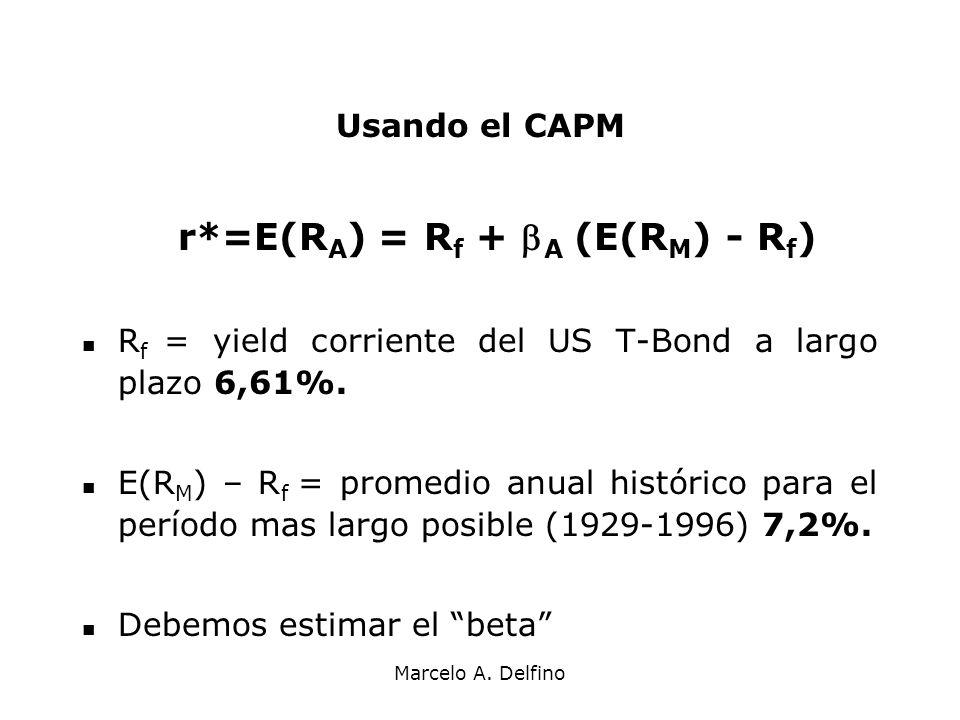 r*=E(RA) = Rf + A (E(RM) - Rf)