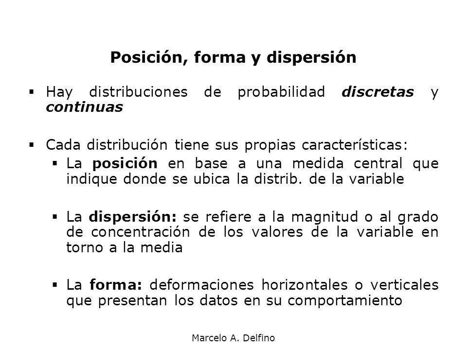 Posición, forma y dispersión