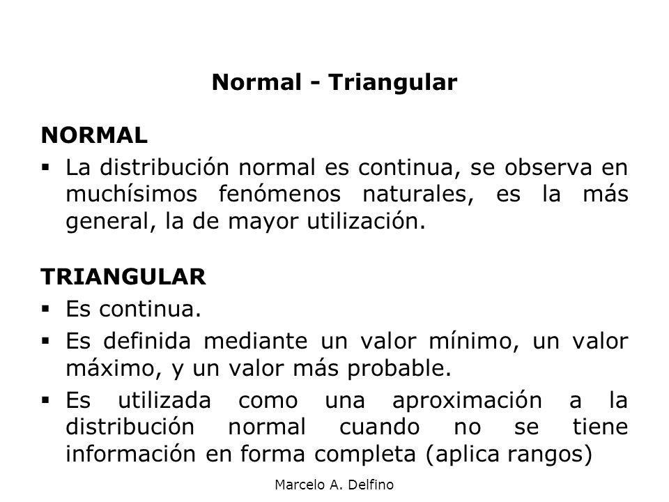 Normal - Triangular NORMAL.