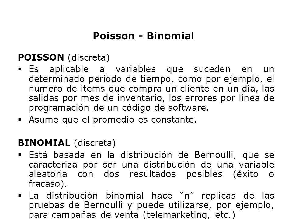 Poisson - Binomial POISSON (discreta)