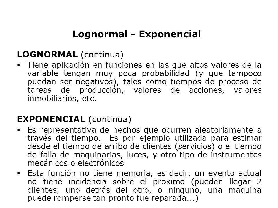 Lognormal - Exponencial