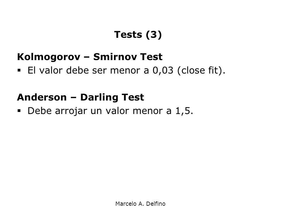 Tests (3) Kolmogorov – Smirnov Test. El valor debe ser menor a 0,03 (close fit). Anderson – Darling Test.