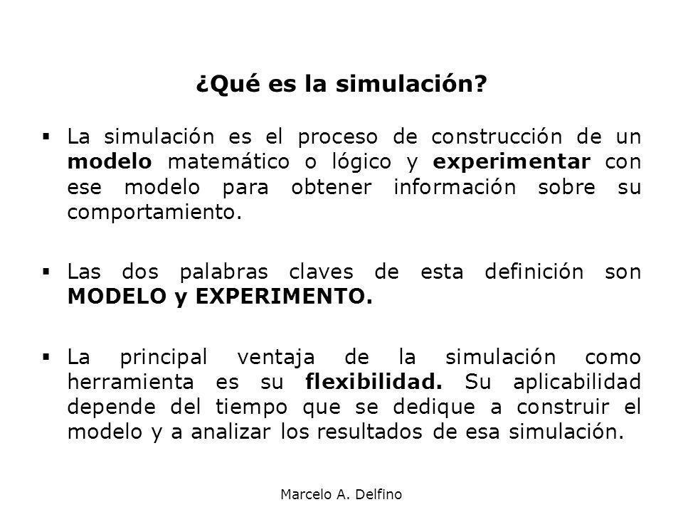 ¿Qué es la simulación