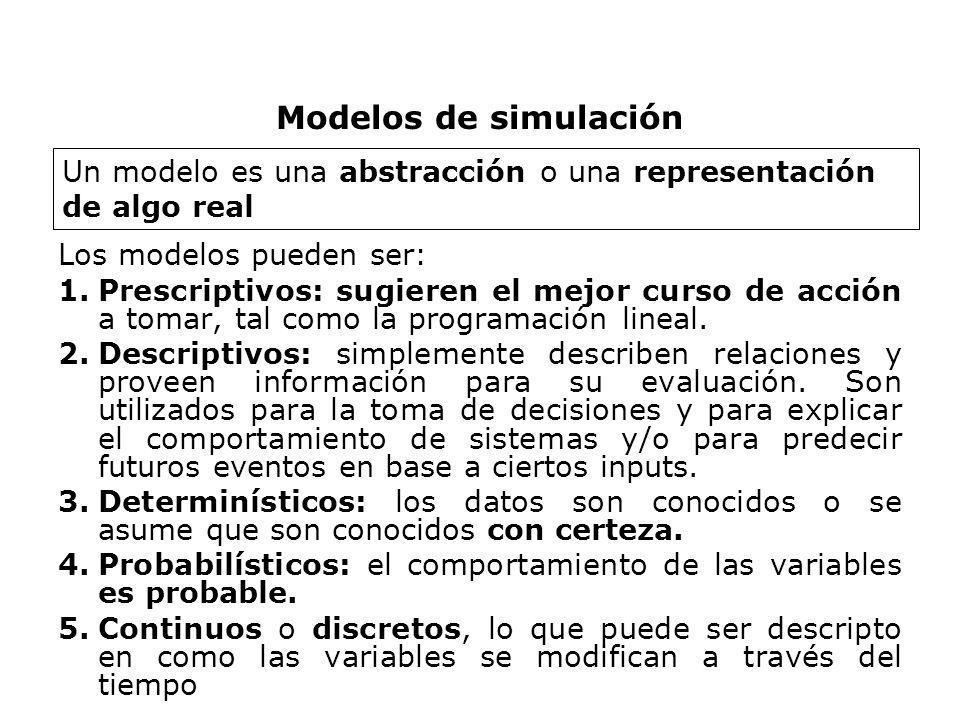 Modelos de simulación Un modelo es una abstracción o una representación de algo real. Los modelos pueden ser: