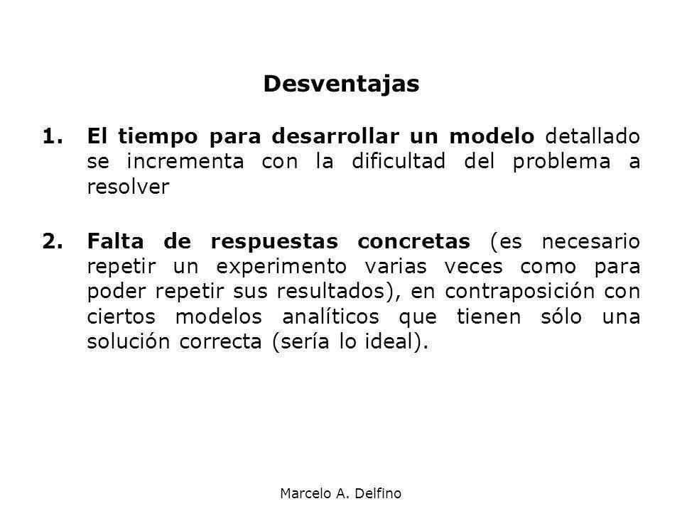 DesventajasEl tiempo para desarrollar un modelo detallado se incrementa con la dificultad del problema a resolver.