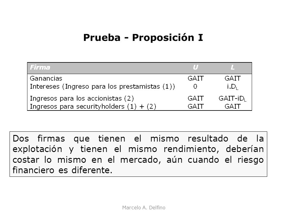 Prueba - Proposición I