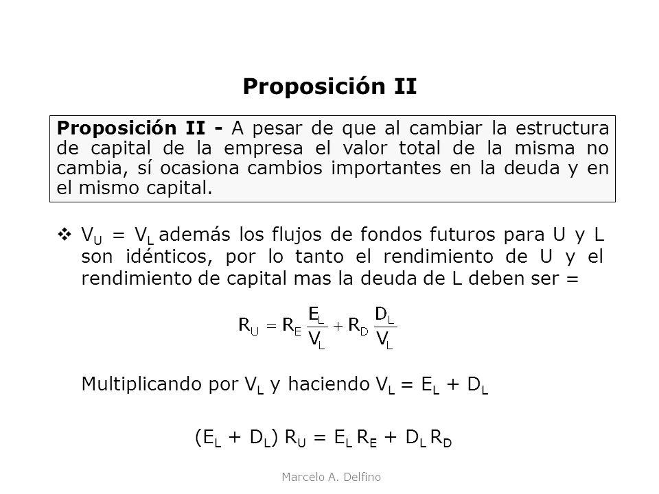 Proposición II