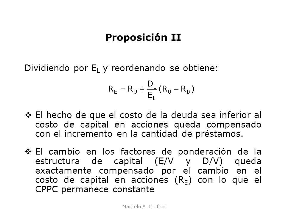 Proposición II Dividiendo por EL y reordenando se obtiene: