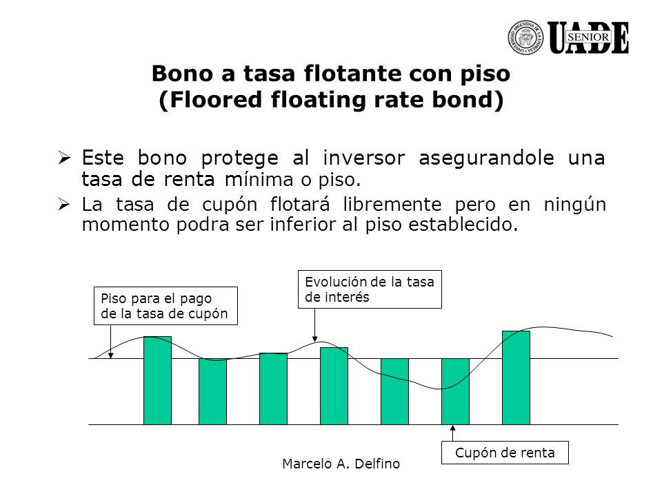 Bono a tasa flotante con piso (Floored floating rate bond)
