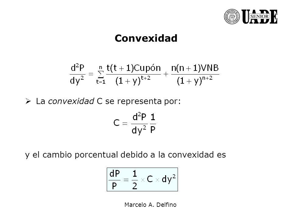 Convexidad La convexidad C se representa por: