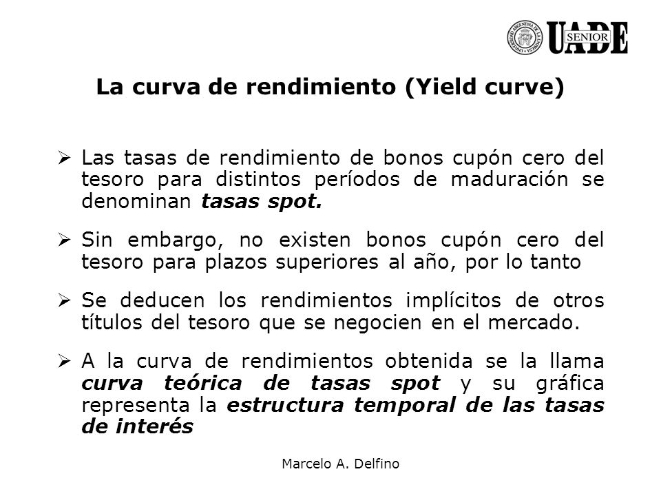 La curva de rendimiento (Yield curve)