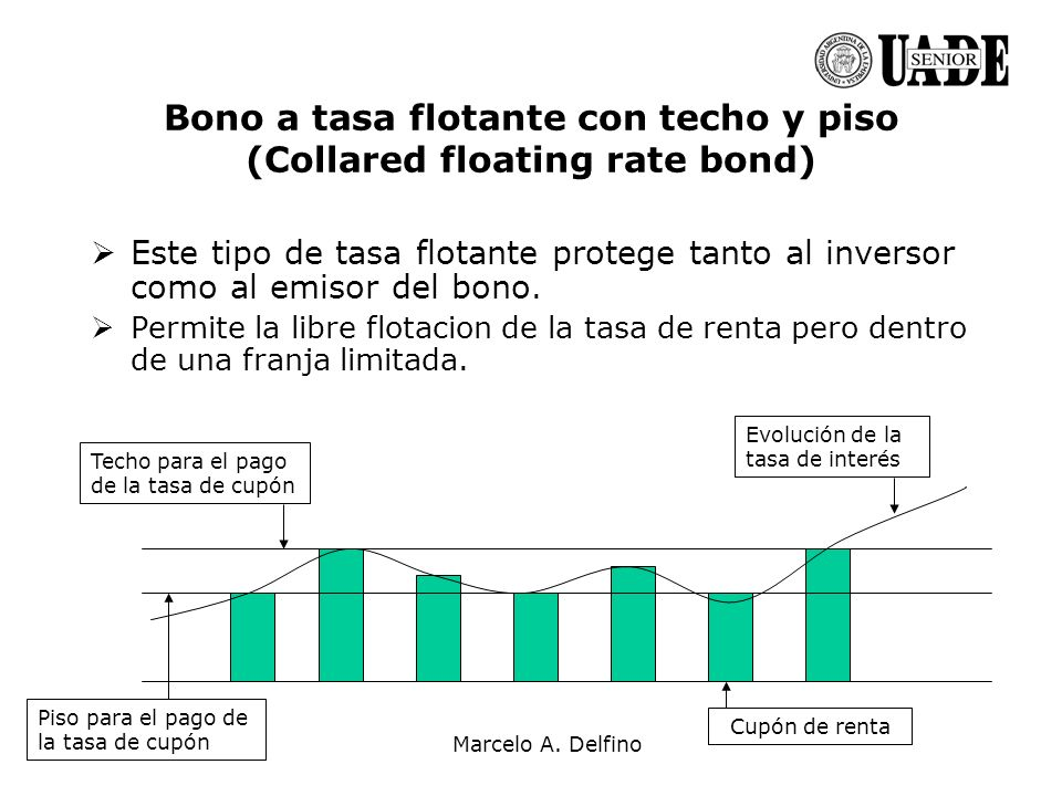 Bono a tasa flotante con techo y piso (Collared floating rate bond)