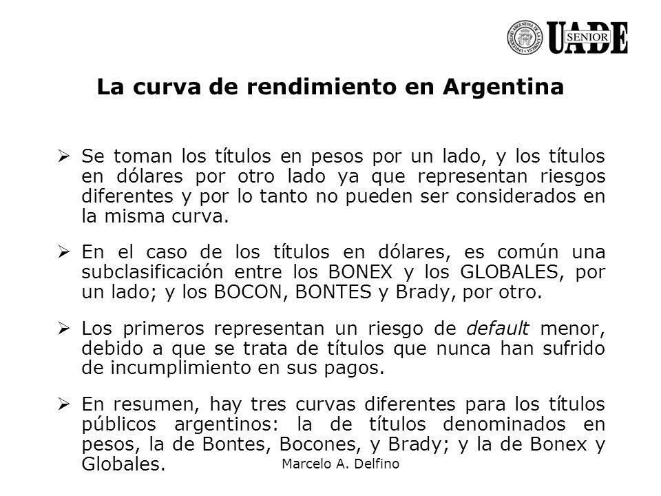 La curva de rendimiento en Argentina