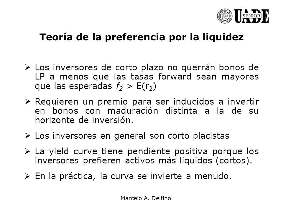 Teoría de la preferencia por la liquidez